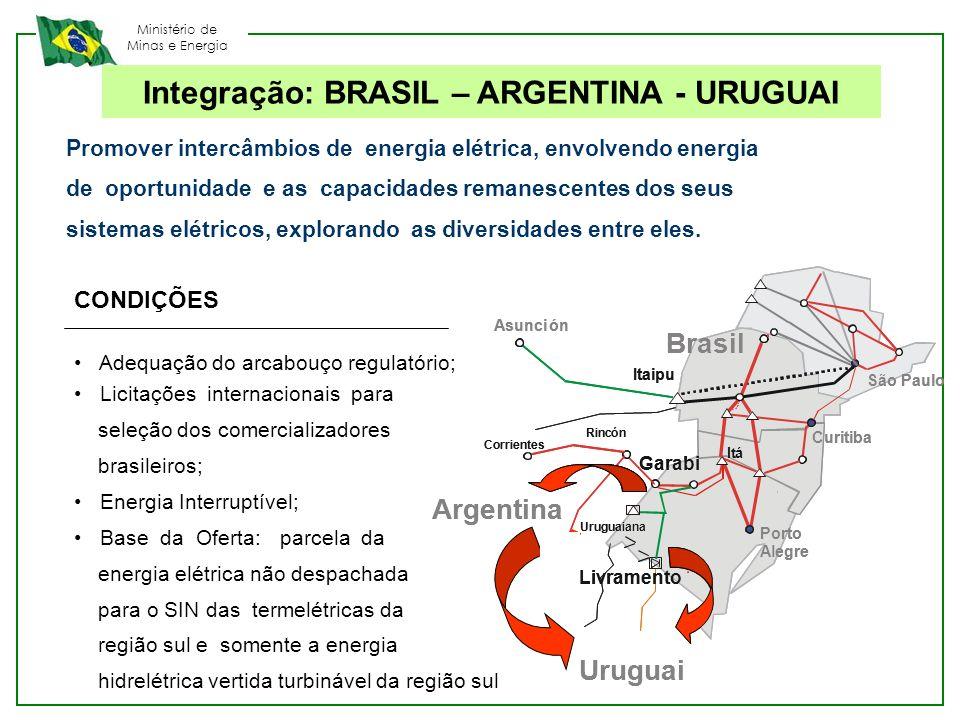 Integração: BRASIL – ARGENTINA - URUGUAI