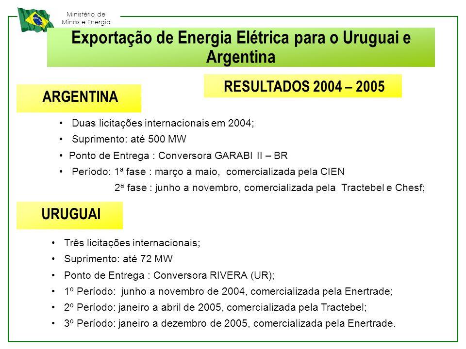 Exportação de Energia Elétrica para o Uruguai e Argentina
