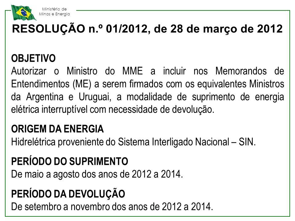 RESOLUÇÃO n.º 01/2012, de 28 de março de 2012