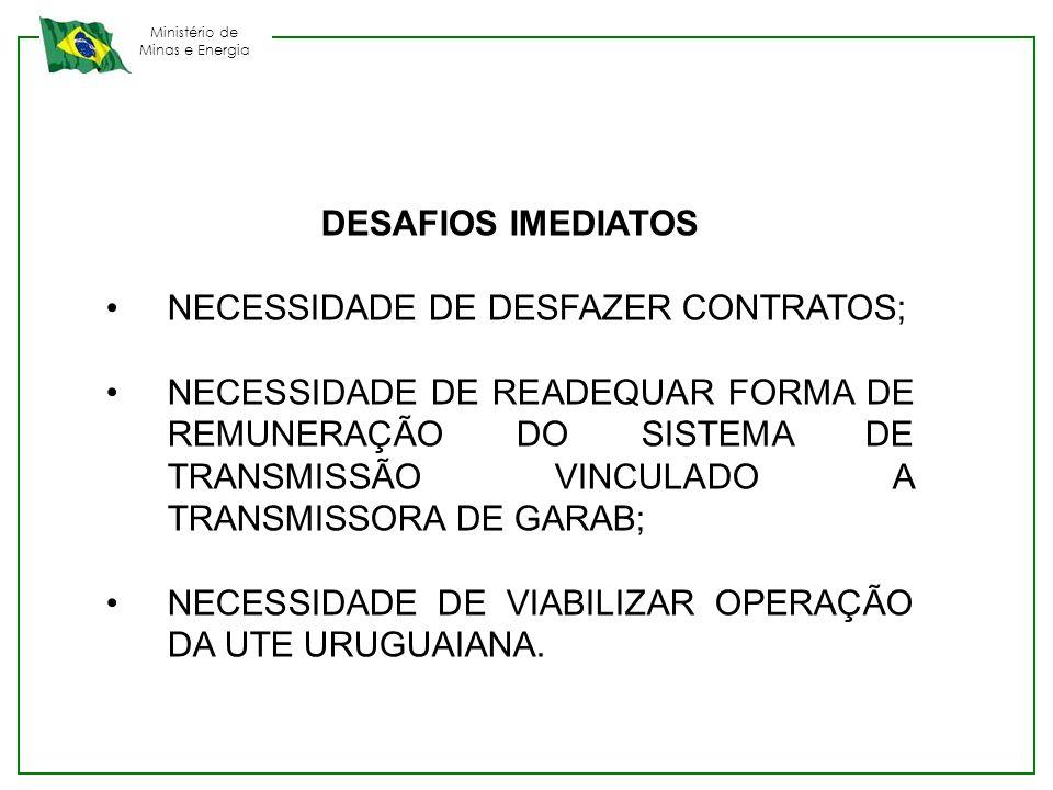 DESAFIOS IMEDIATOS NECESSIDADE DE DESFAZER CONTRATOS;