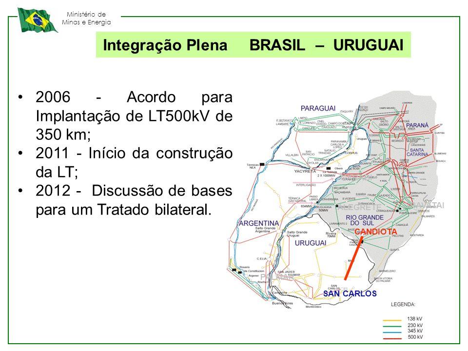 Integração Plena BRASIL – URUGUAI