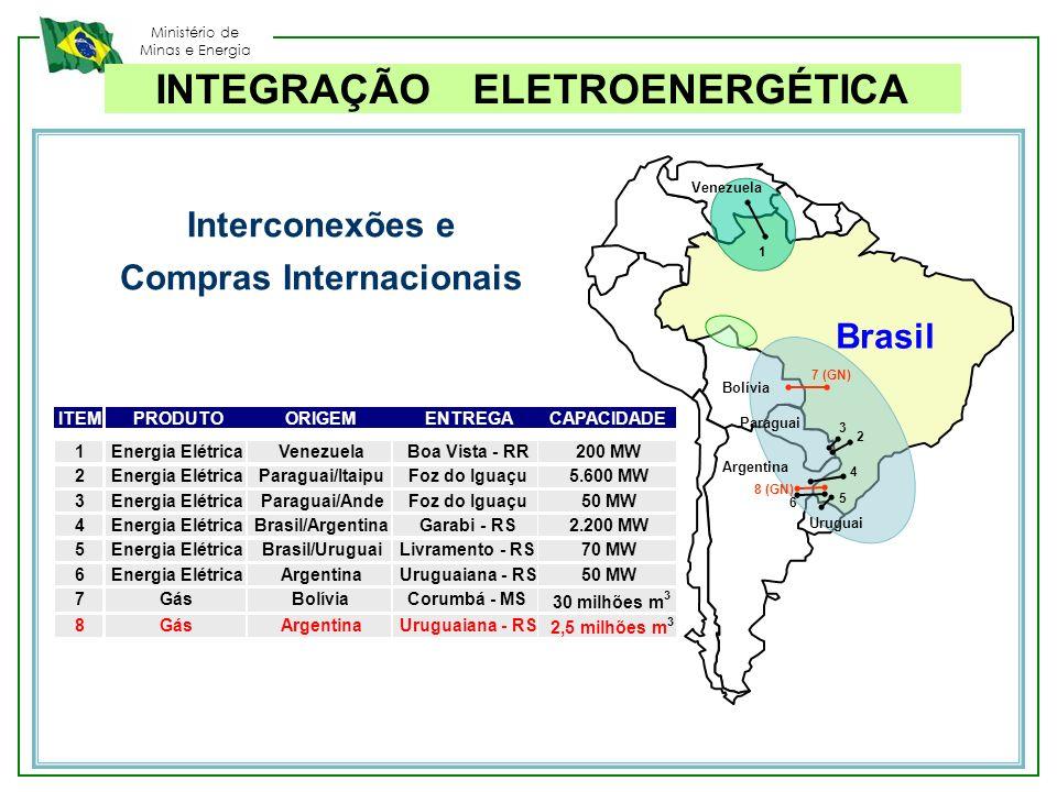 INTEGRAÇÃO ELETROENERGÉTICA Interconexões e Compras Internacionais