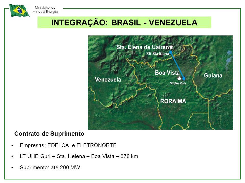 INTEGRAÇÃO: BRASIL - VENEZUELA