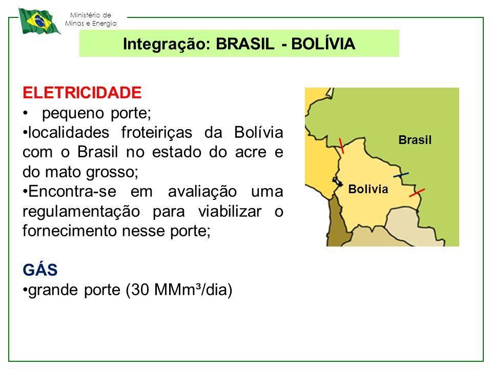 Integração: BRASIL - BOLÍVIA