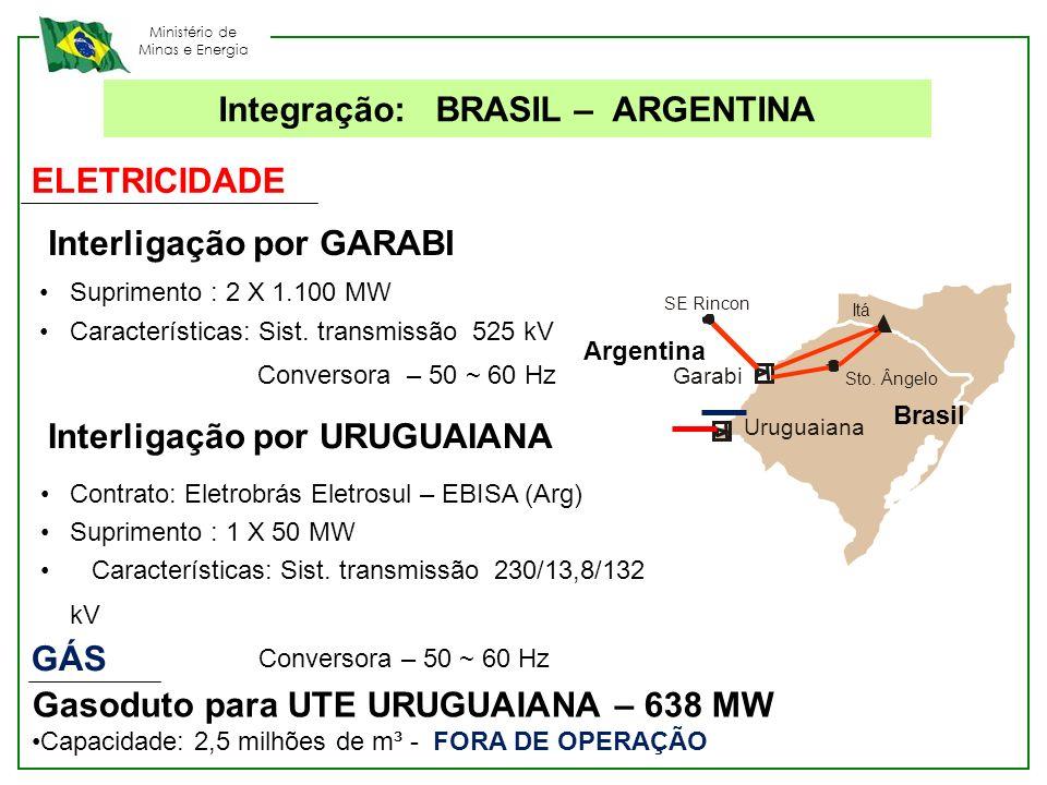 Integração: BRASIL – ARGENTINA
