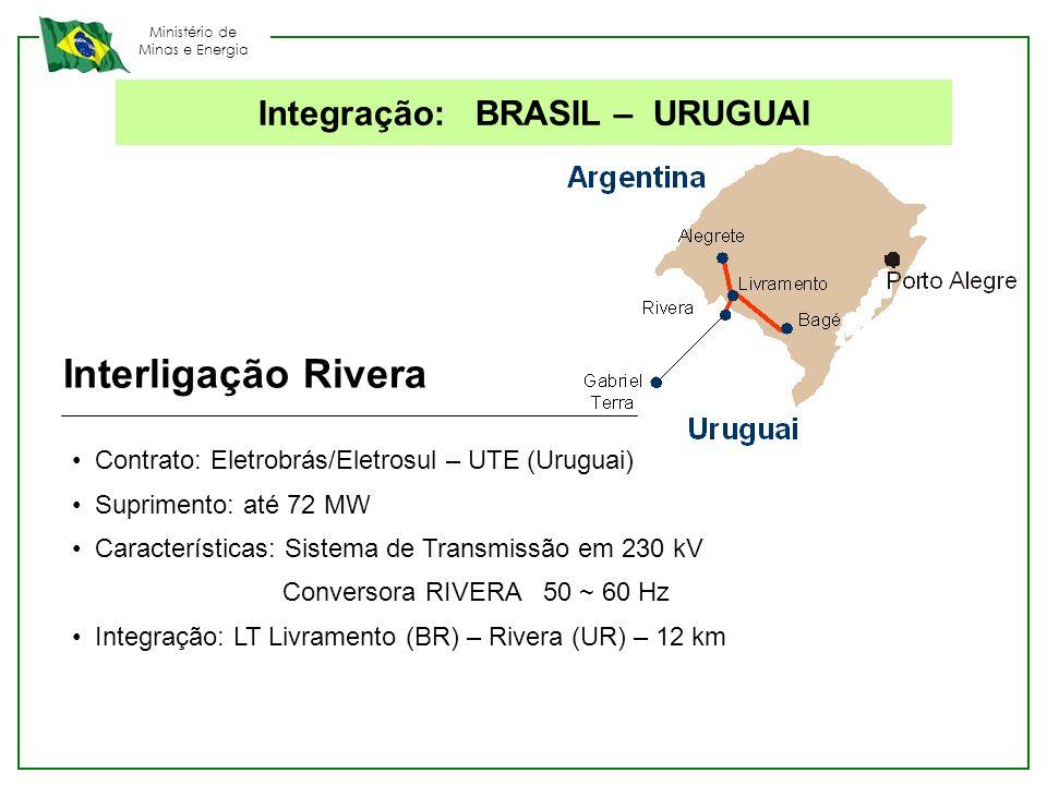 Integração: BRASIL – URUGUAI
