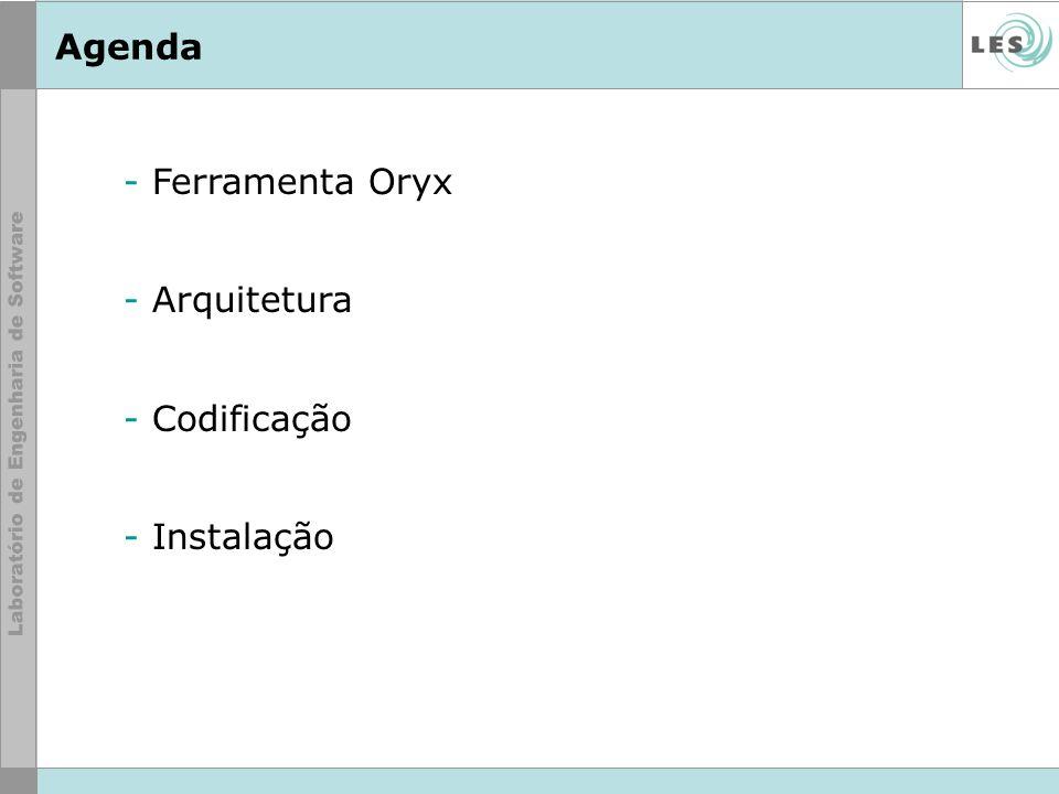 Agenda Ferramenta Oryx Arquitetura Codificação Instalação
