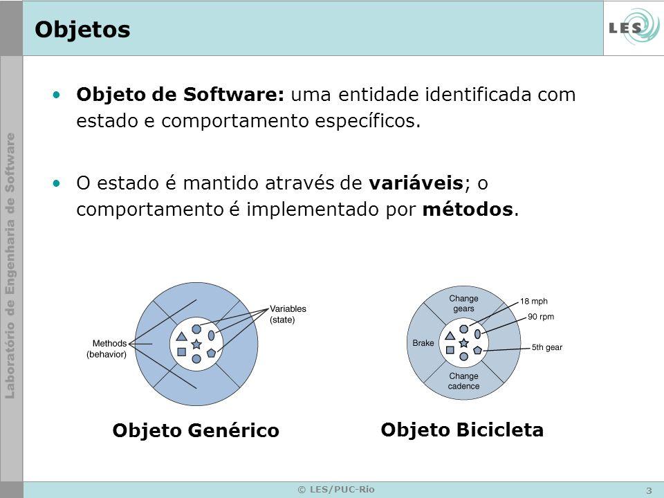 Objetos Objeto de Software: uma entidade identificada com estado e comportamento específicos.