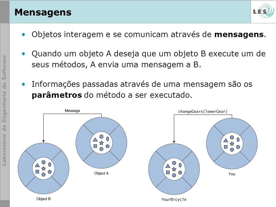 Mensagens Objetos interagem e se comunicam através de mensagens.