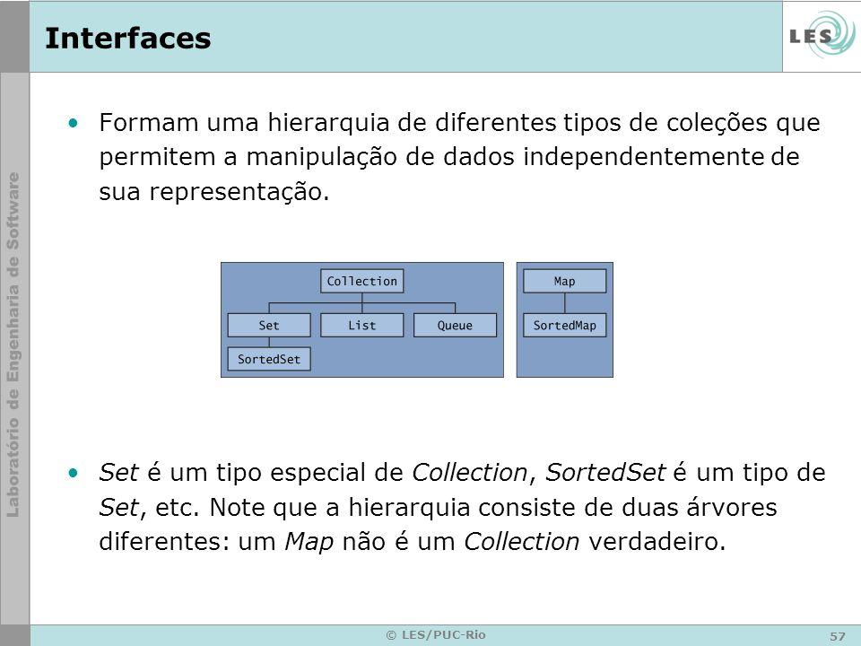Interfaces Formam uma hierarquia de diferentes tipos de coleções que permitem a manipulação de dados independentemente de sua representação.