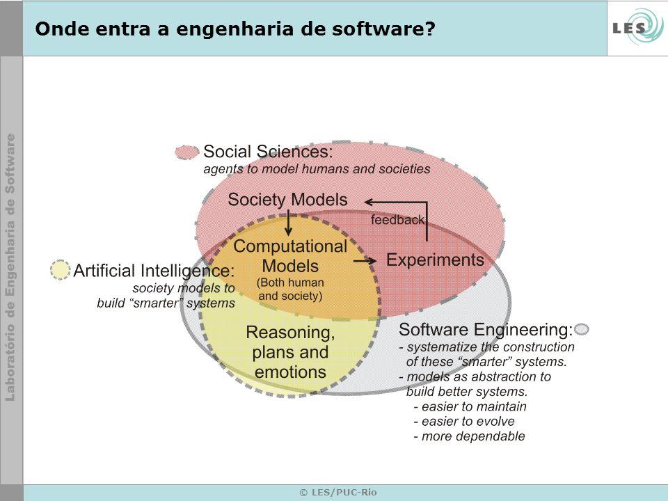 Onde entra a engenharia de software