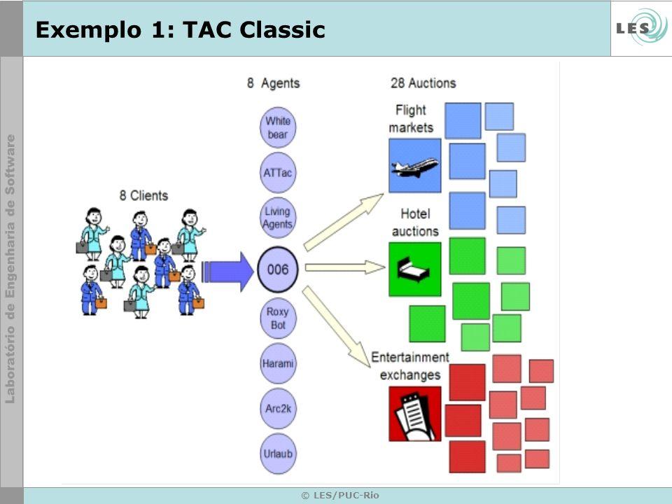 Exemplo 1: TAC Classic © LES/PUC-Rio