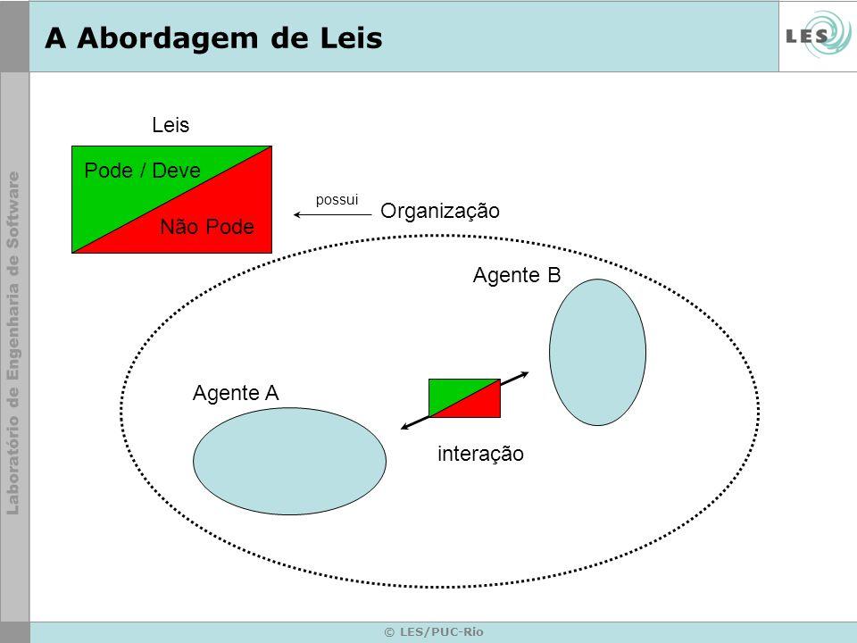A Abordagem de Leis Leis Pode / Deve Organização Não Pode Agente B