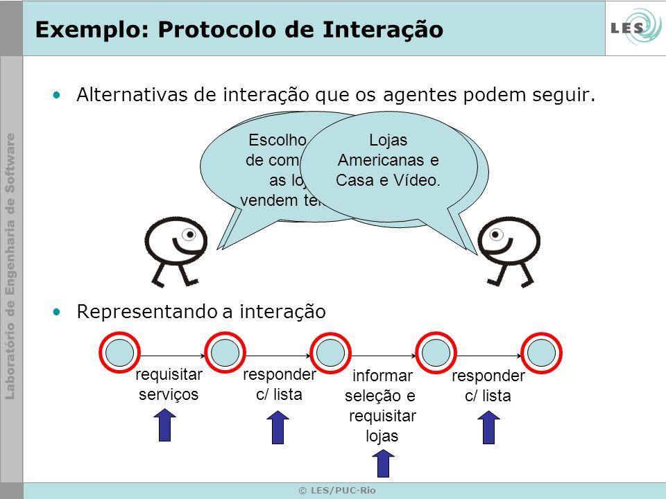 Exemplo: Protocolo de Interação