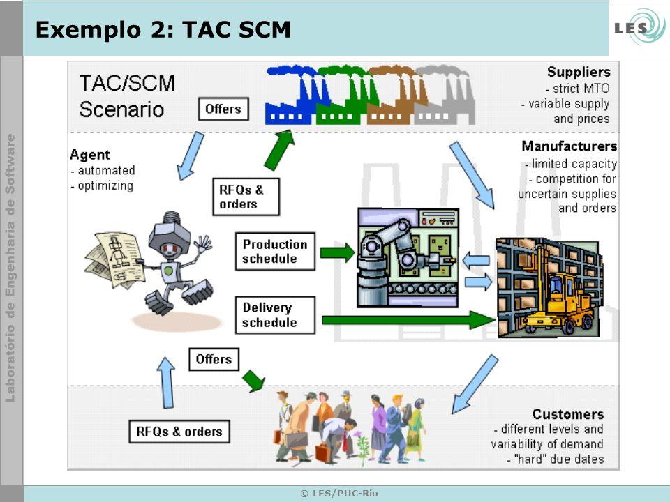 Exemplo 2: TAC SCM © LES/PUC-Rio