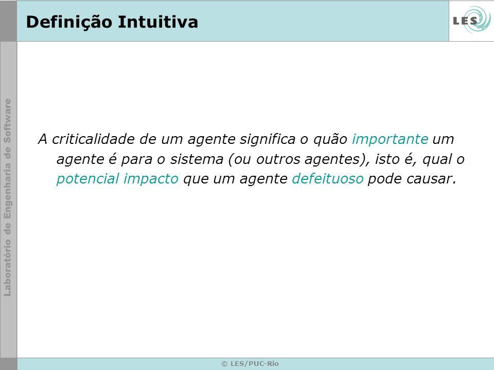 Definição Intuitiva