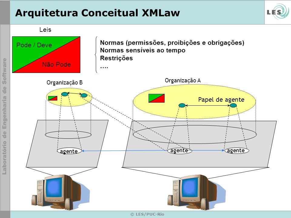 Arquitetura Conceitual XMLaw