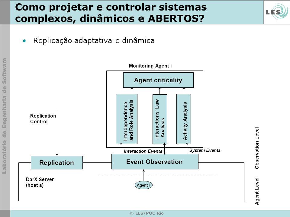 Como projetar e controlar sistemas complexos, dinâmicos e ABERTOS