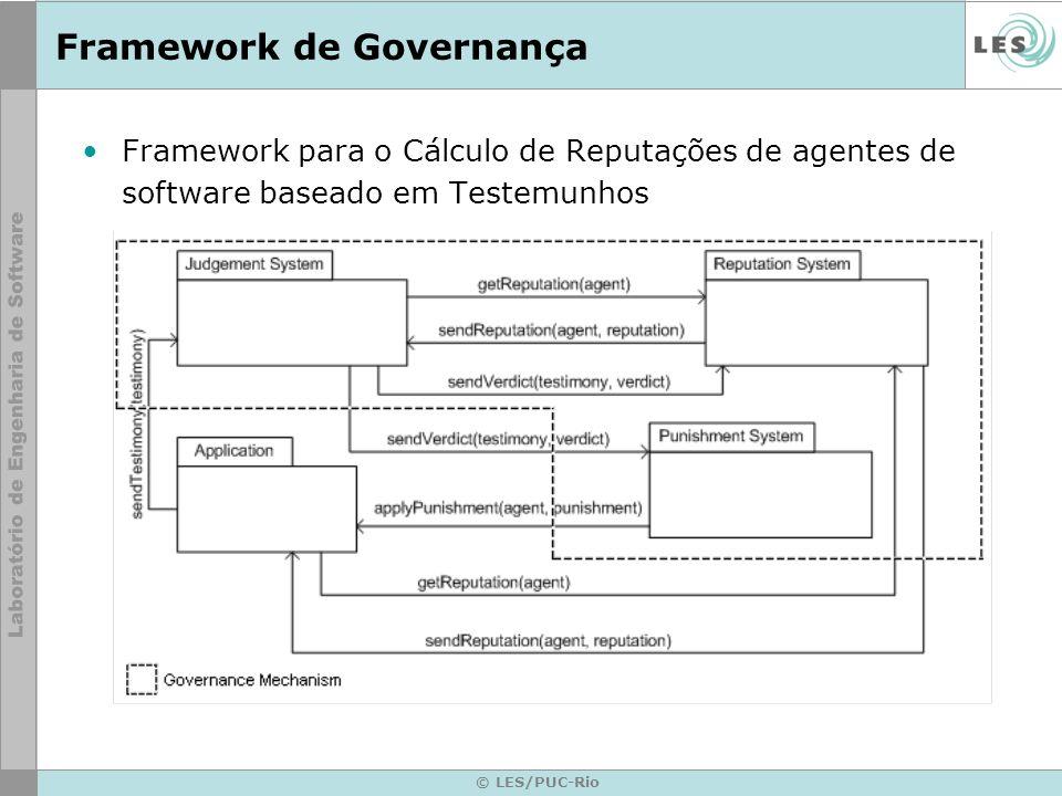 Framework de Governança
