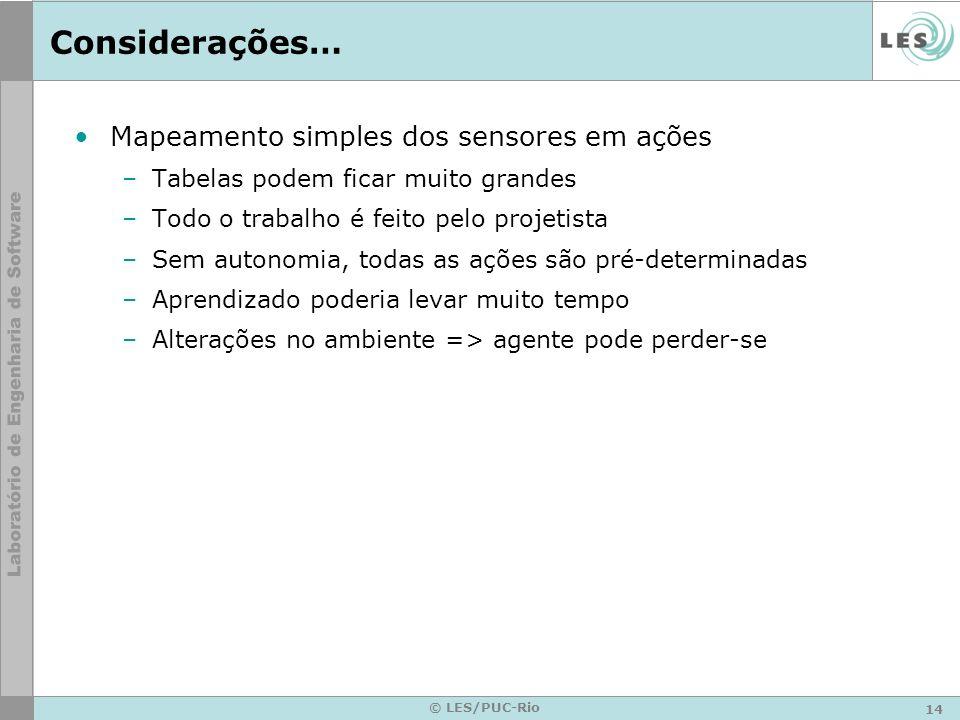 Considerações… Mapeamento simples dos sensores em ações