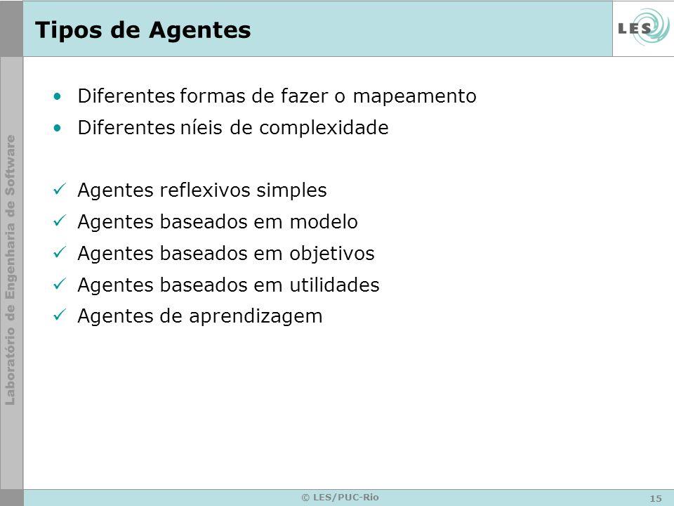 Tipos de Agentes Diferentes formas de fazer o mapeamento