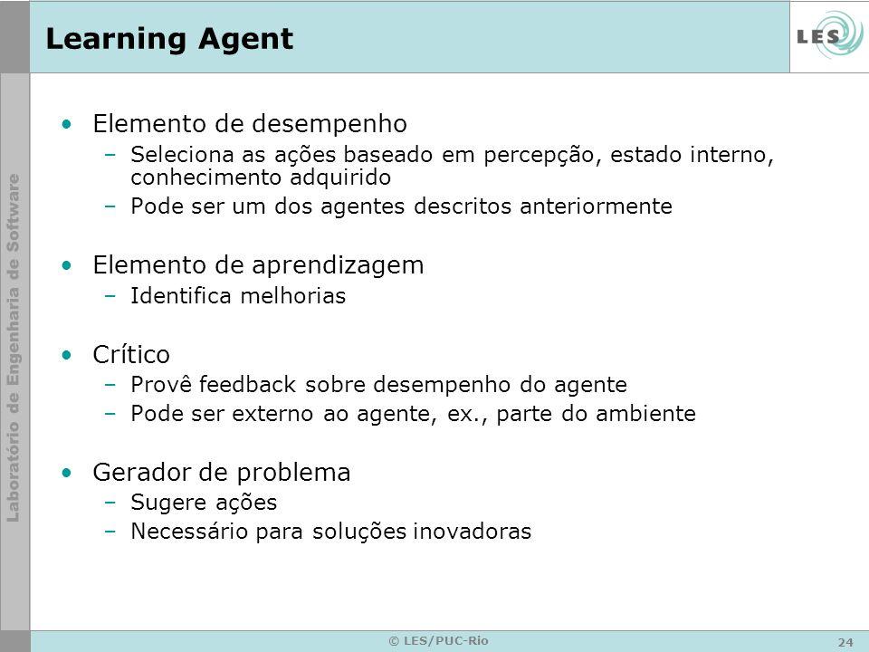 Learning Agent Elemento de desempenho Elemento de aprendizagem Crítico