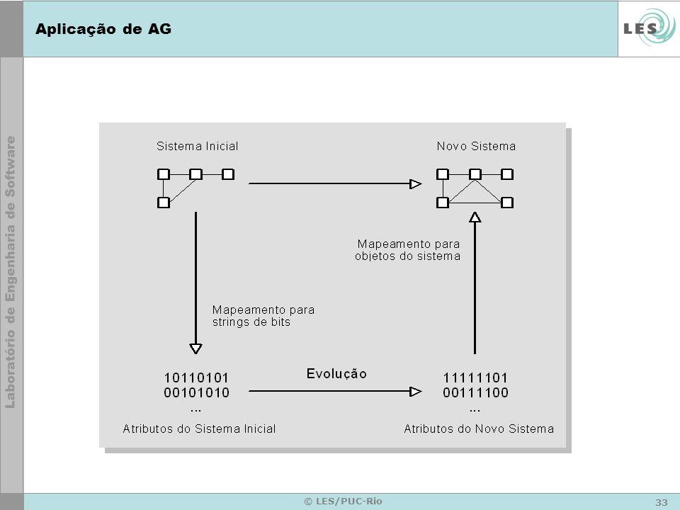 Aplicação de AG © LES/PUC-Rio