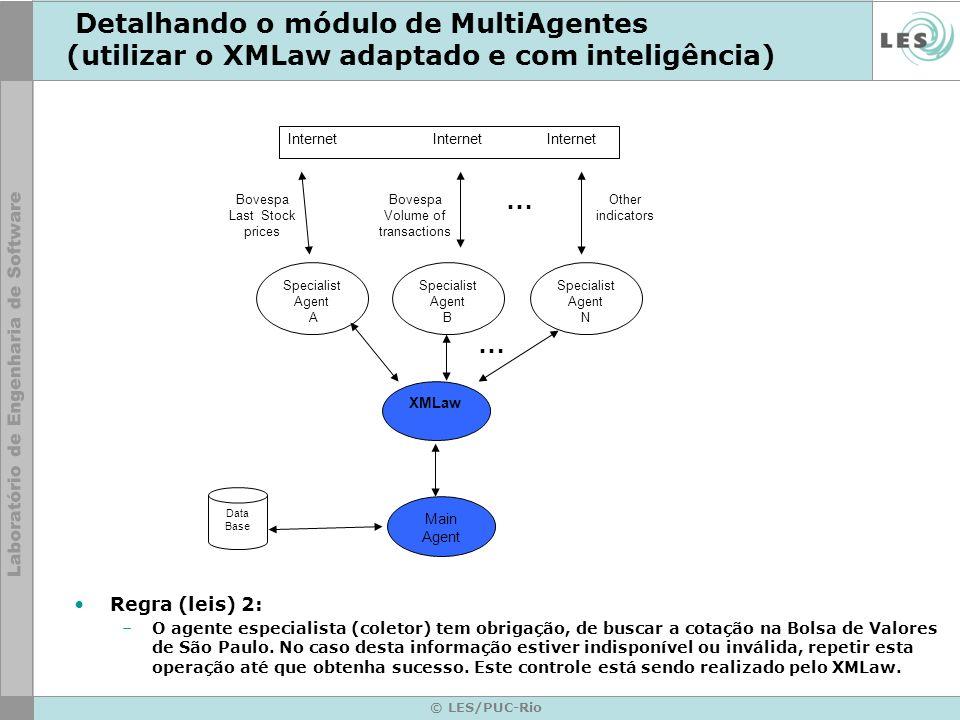 Detalhando o módulo de MultiAgentes (utilizar o XMLaw adaptado e com inteligência)
