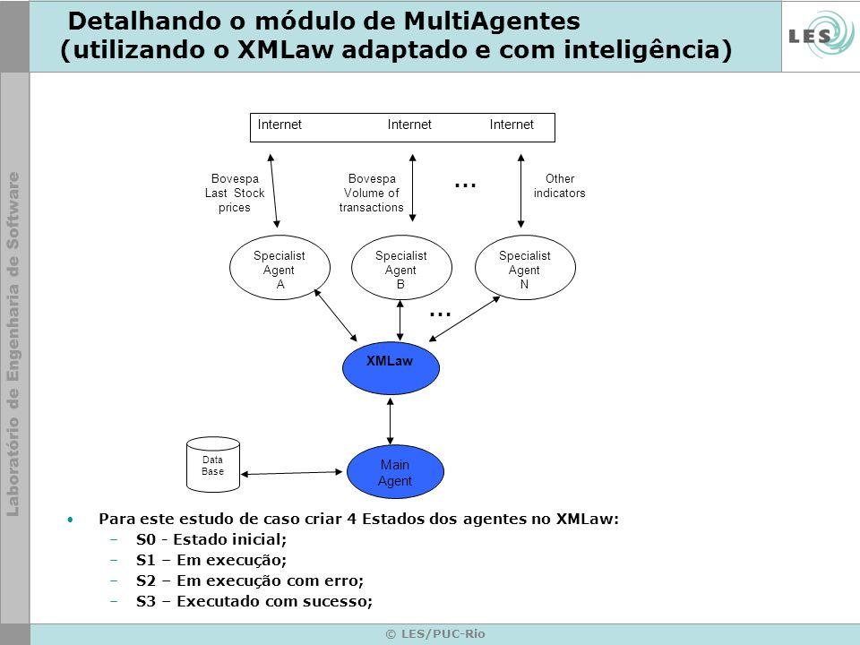 Detalhando o módulo de MultiAgentes (utilizando o XMLaw adaptado e com inteligência)