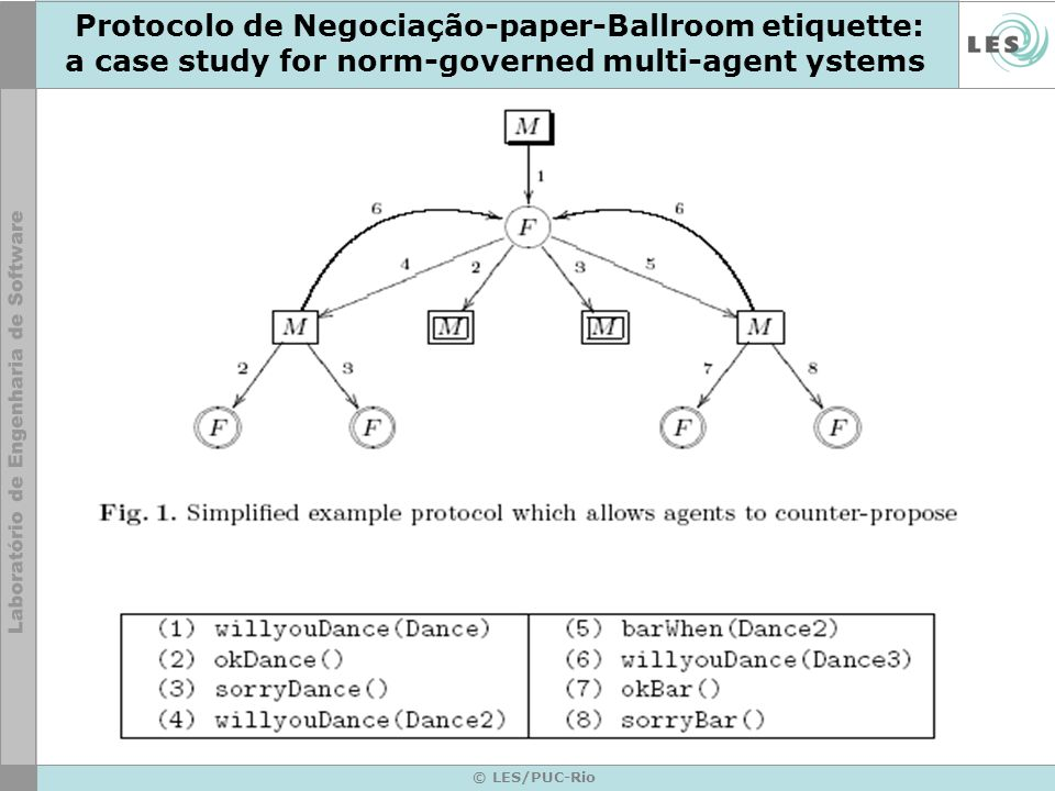 Protocolo de Negociação-paper-Ballroom etiquette: a case study for norm-governed multi-agent ystems