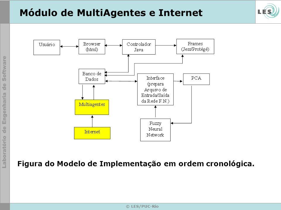 Módulo de MultiAgentes e Internet