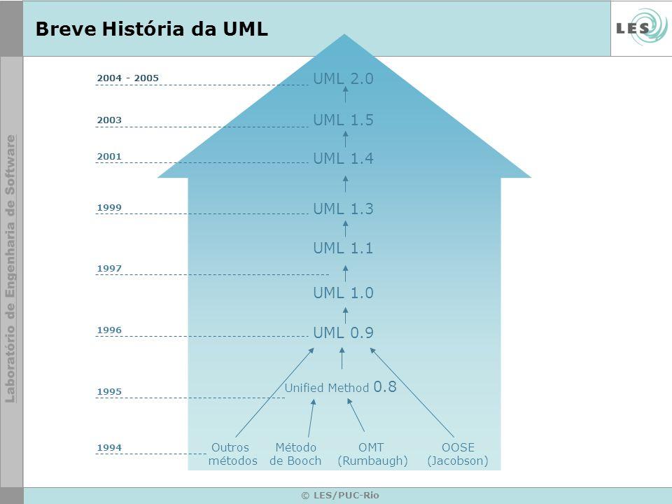 Breve História da UML UML 2.0 UML 1.5 UML 1.4 UML 1.3 UML 1.1 UML 1.0