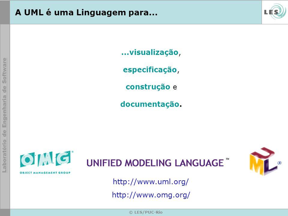 A UML é uma Linguagem para...