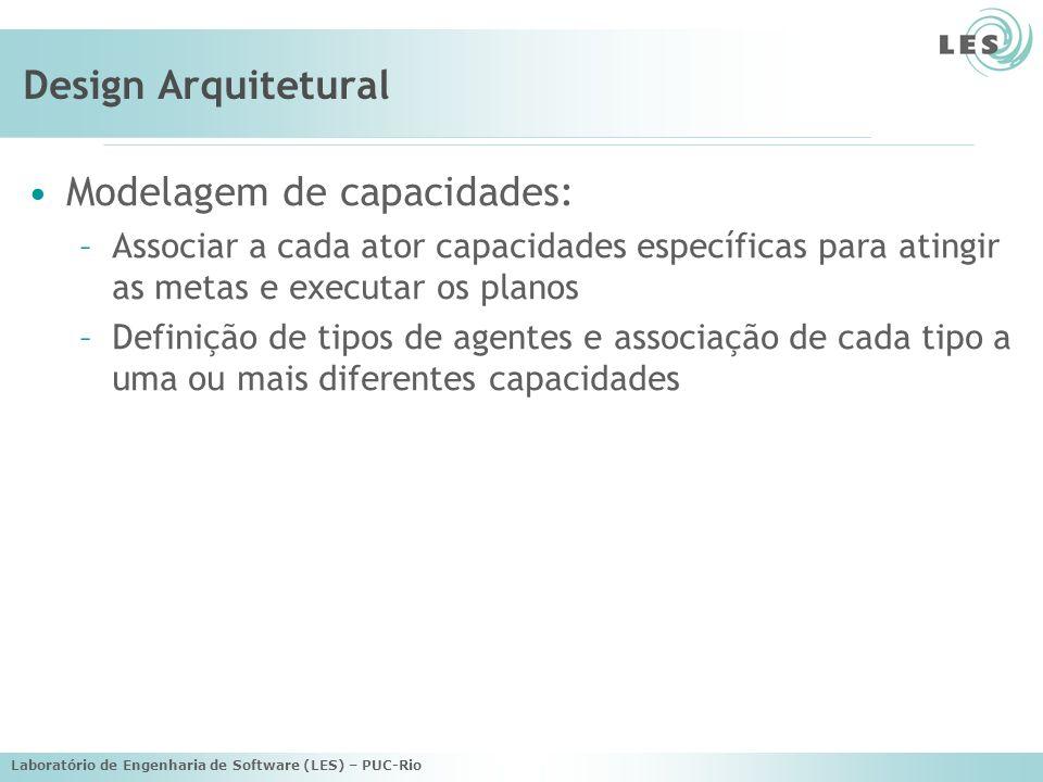 Modelagem de capacidades:
