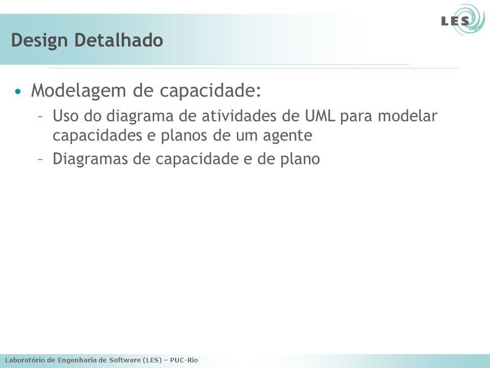 Modelagem de capacidade: