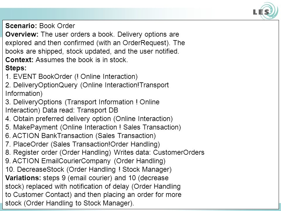 Overview: The user orders a book. Delivery options are