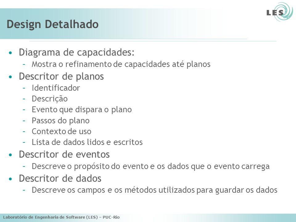 Design Detalhado Diagrama de capacidades: Descritor de planos