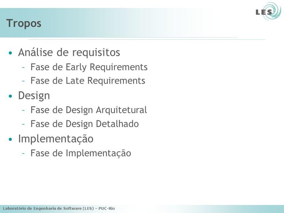 Tropos Análise de requisitos Design Implementação