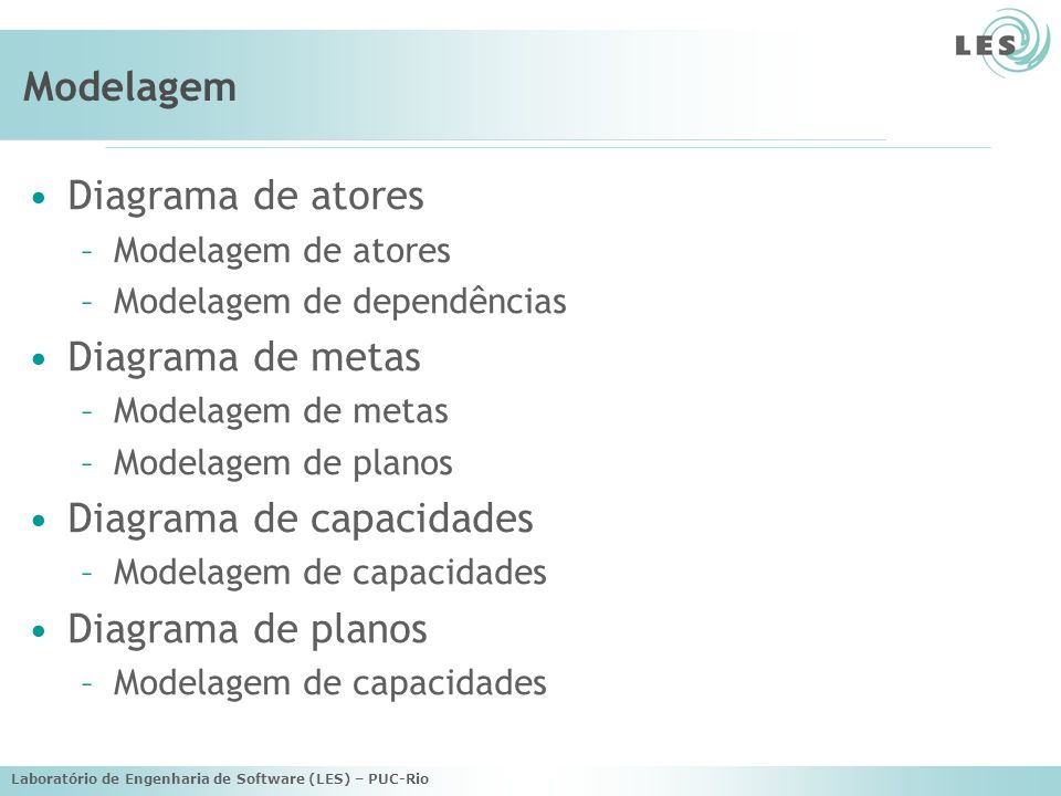 Diagrama de capacidades Diagrama de planos