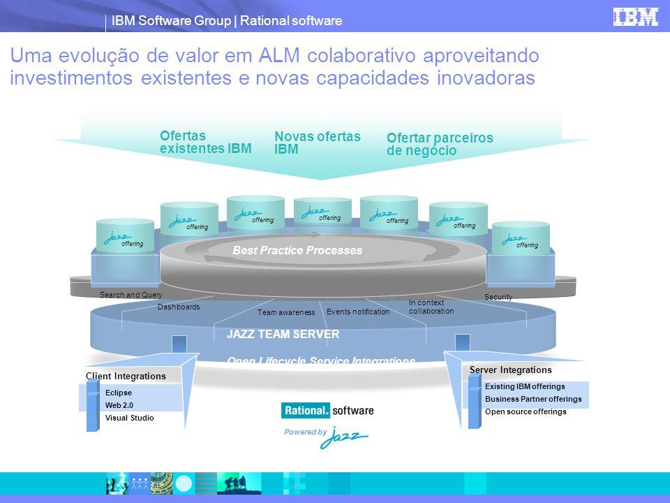 c Uma evolução de valor em ALM colaborativo aproveitando investimentos existentes e novas capacidades inovadoras.