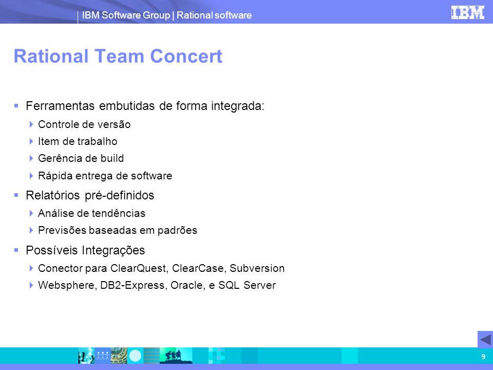 Rational Team Concert Ferramentas embutidas de forma integrada: