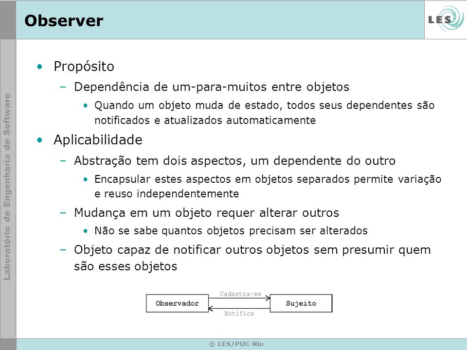Observer Propósito Aplicabilidade