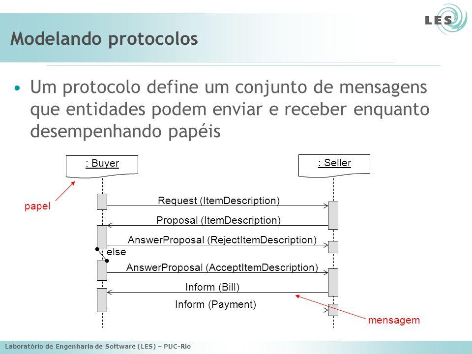 Modelando protocolos Um protocolo define um conjunto de mensagens que entidades podem enviar e receber enquanto desempenhando papéis.
