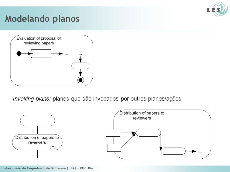 Modelando planos Invoking plans: planos que são invocados por outros planos/ações.