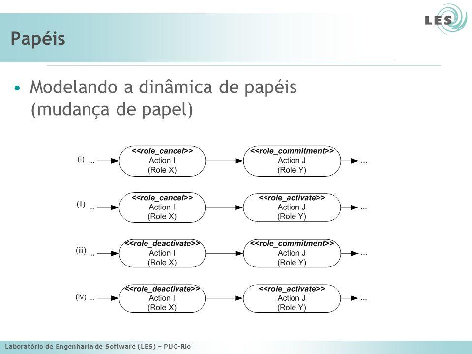 Modelando a dinâmica de papéis (mudança de papel)