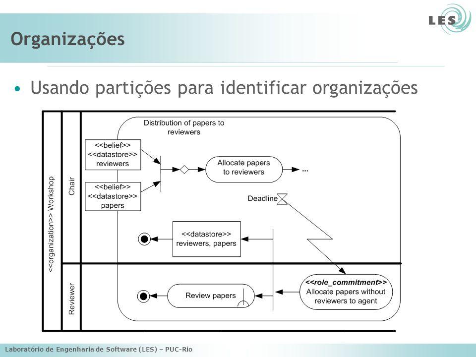 Usando partições para identificar organizações