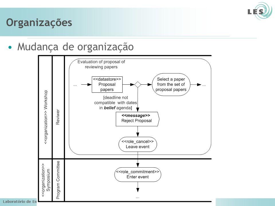 Mudança de organização