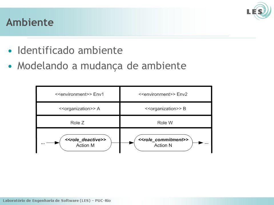 Identificado ambiente Modelando a mudança de ambiente