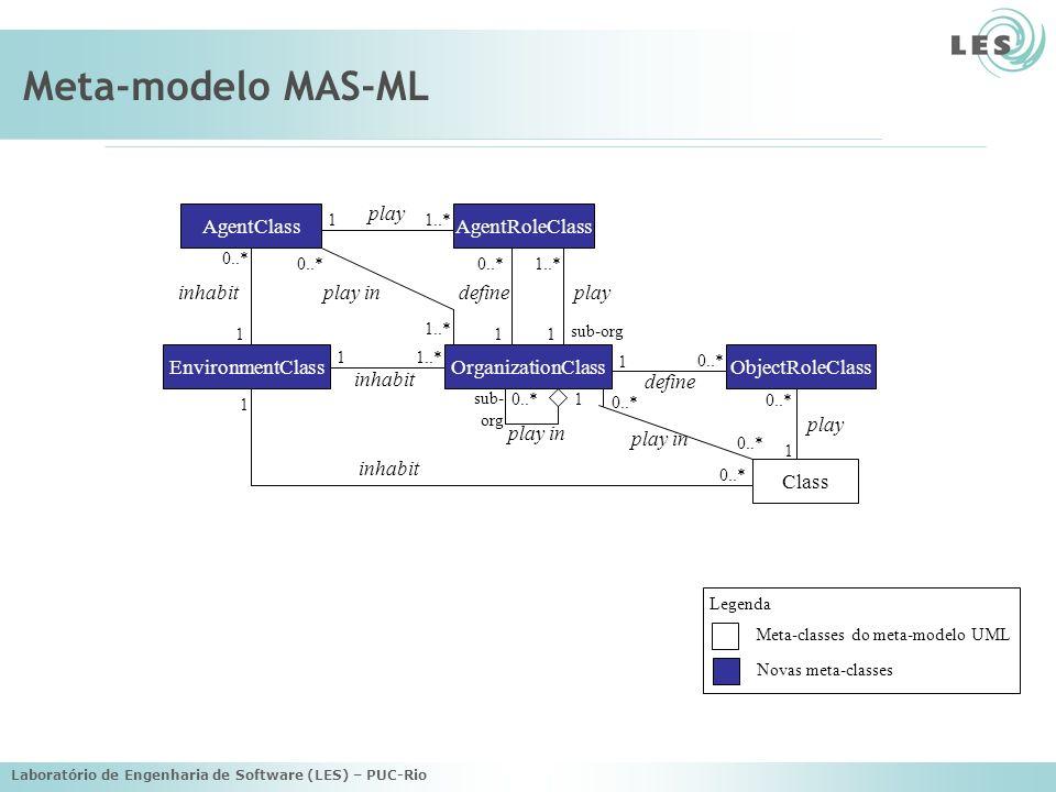 Meta-classes do meta-modelo UML