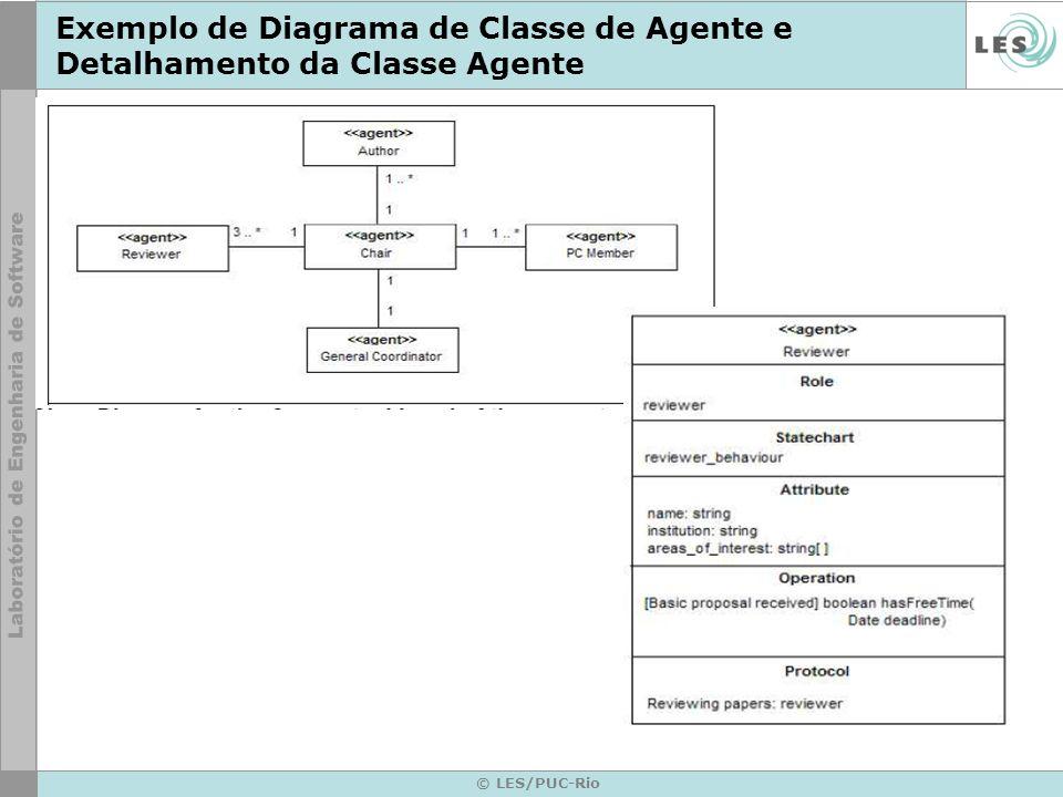 Exemplo de Diagrama de Classe de Agente e Detalhamento da Classe Agente